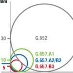 فیبر نوری G657