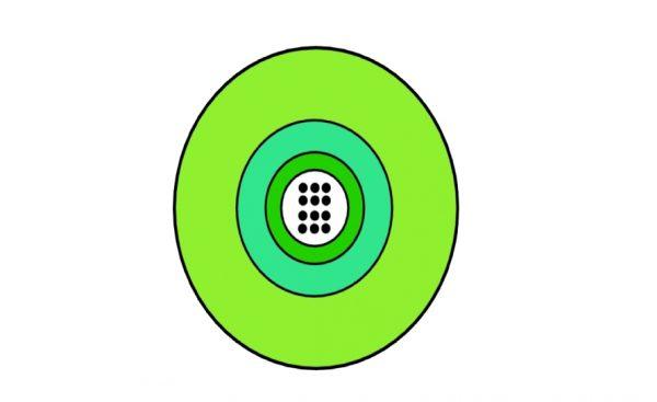 کابل فیبر نوری مالتی مد 12 کر OM5