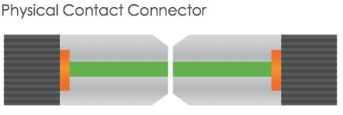 اتصال دهنده PC